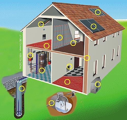 Una campagna wwf per il risparmio energetico - Risparmio energetico casa ...